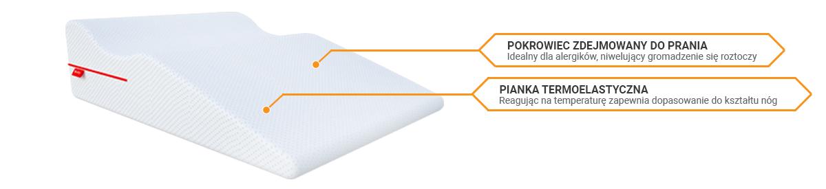 Budowa poduszki Janpol Relaksacyjna pod nogi sekretsnu