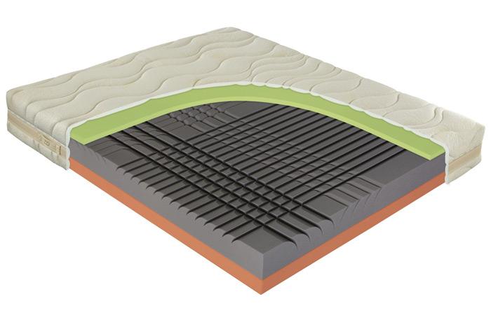 Zdjęcie materaca Materasso Spinal Duo - materac termoelastyczny, piankowy