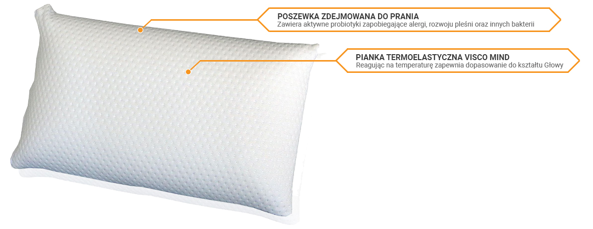 Poduszka Miniputino