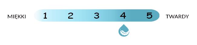 Skala twardości materaca Materasso Thermo silver sekretsnu